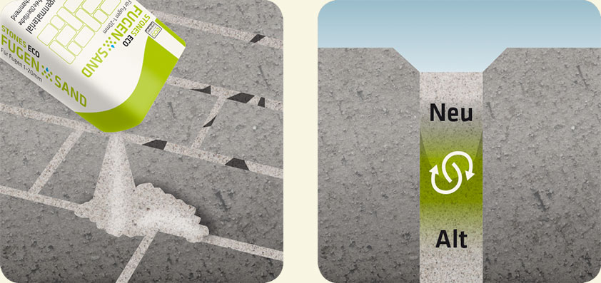Nachverfugbarkeit Stones Eco Fugensand Reparatur